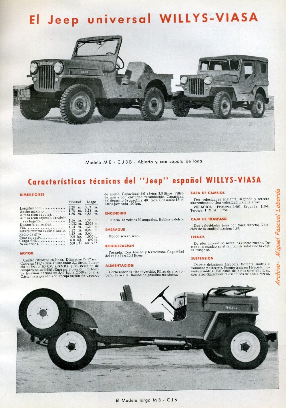 the history of the willys viasa mb cj3b my mb cj3b willys viasa rh mb cj3b com Willys Flat Fender Willys Bumperettes