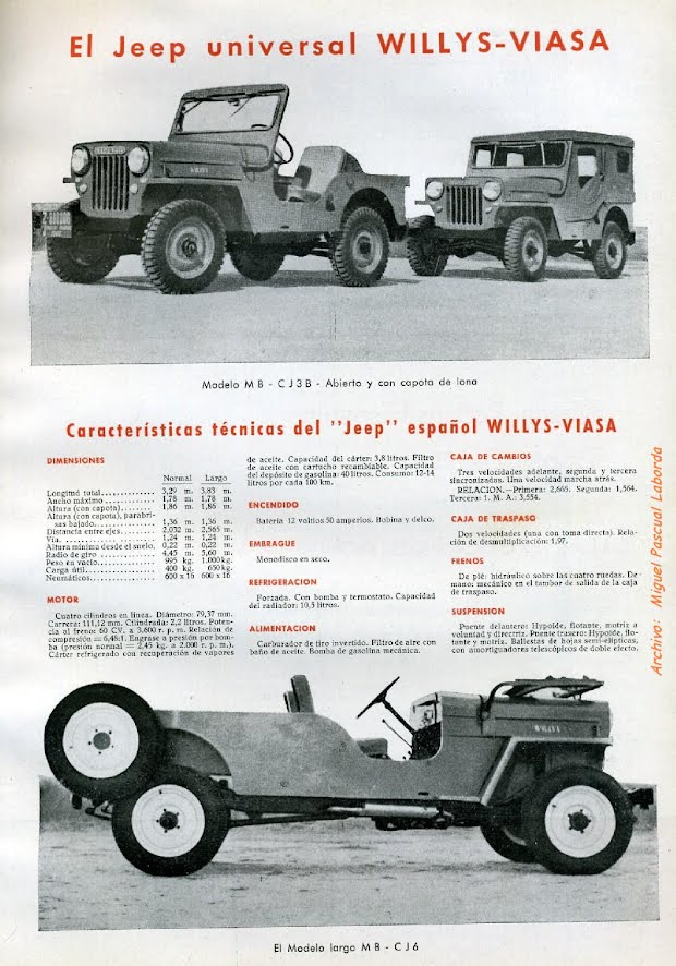 The History Of The Willys Viasa Mb Cj3b My Mb Cj3b
